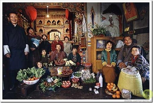 آسیای جنوبی - بوتان، روستای شینگکی
