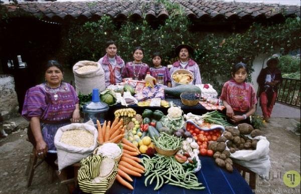 گواتمالو
