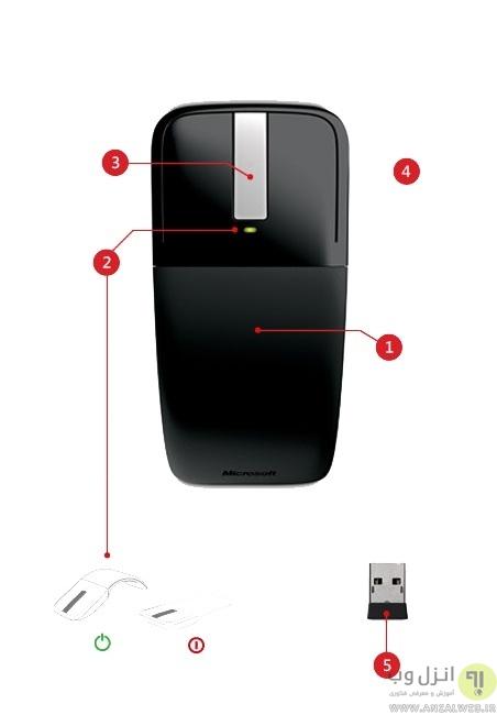 قابلیت های ماوس Arc Touch Mouse