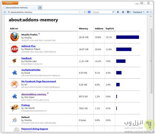 مدیریت حافظه فایرفاکس