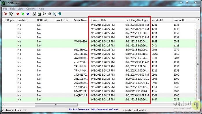 نمایش تاریخ و ساعت استفاده از دستگاه usb