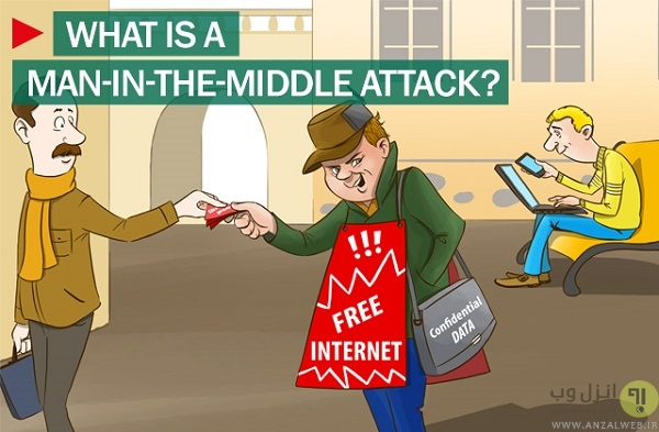 هک فیس بوک با استفاده از middle-attacke