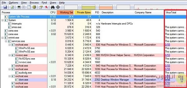 بررسی پردازش های سیستم با Process Explorer