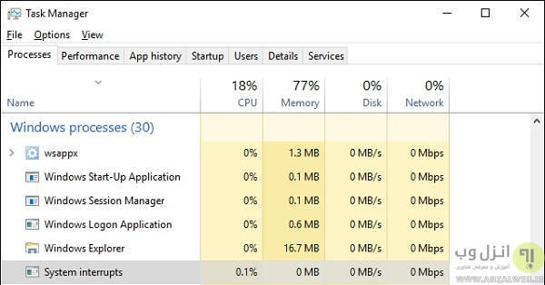 Windows-Interrupts-Task-Manager