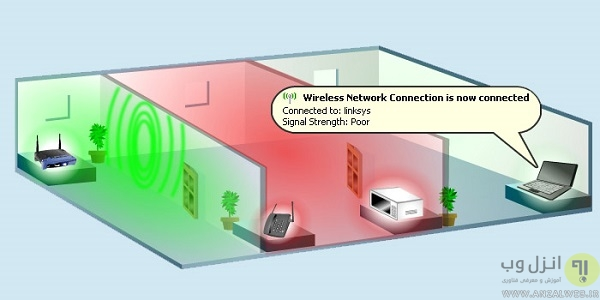how to fix disconnecting or dropping the connection of wireless modem