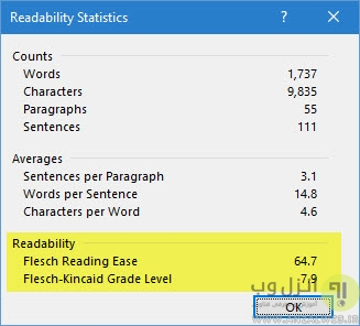 Readability-Stats