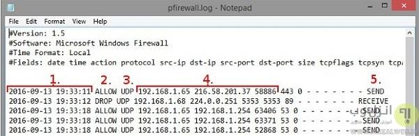 firewalllogs-logdefs