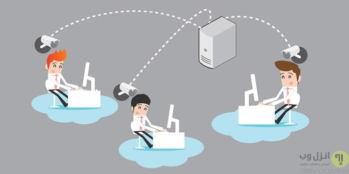 مشاهده و ردیابی فعالیت کاربران در اینترنت با استفاده فایروال ویندوز