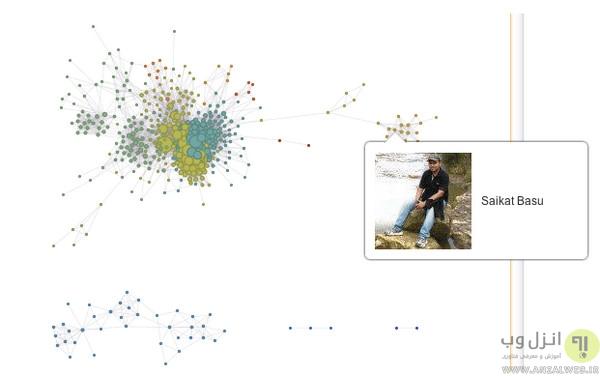 بررسی و چک کردن بازدیدکنندگان پروفایل فیسبوک با ابزار Wolfram Alpha