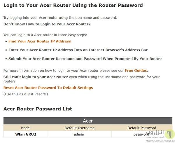 جستجو و یافتن رمز و نام کاربری پیش فرض ورود به انواع مودم ها