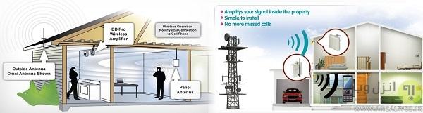 استفاده از دستگاه های افزایش سیگنال و تقویت کننده آنتن موبایل