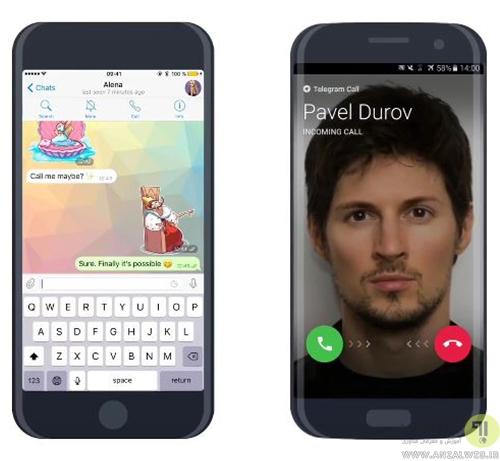 آموزش کامل نحوه استفاده از قابلیت تماس صوتی تلگرام