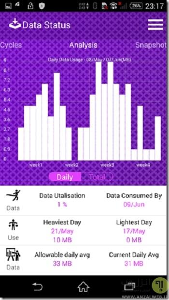 اپلیکیشن Data Status-1