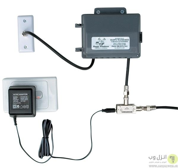 دستگاه تقویت کننده آنتن تلویزیون (آمپلی فایرها یا بوسترها)