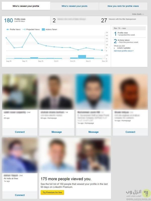 دانلود جدیدترین نرم افزار چک  پروفایل تلگرام دانلود نرم افزار پیداکودن بازدید کنندگان پروفایل تلگرام ...
