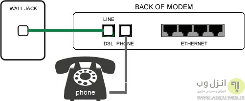 CONNECT PHONE,FAX