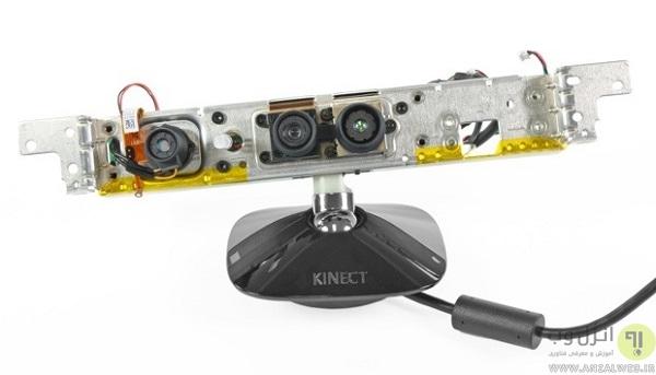 هک دوربین پلی استیشن و کنسول بازی