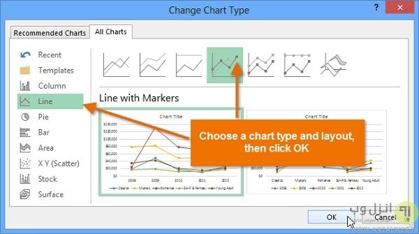 تغییر نوع نمودار در Excel