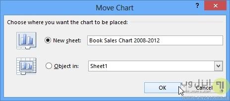 نحوه انتقال نمودار به صفحه دیگر اکسل