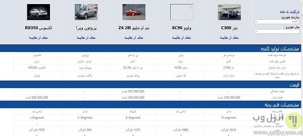 آموزش مقایسه قیمت خودرو در سایت دنیای خودرو
