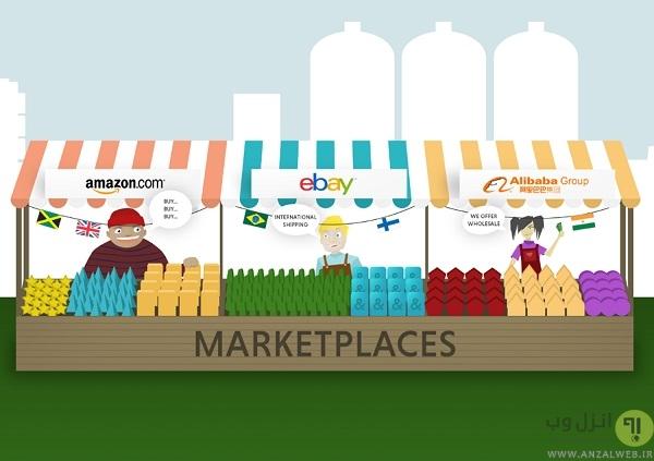 Marketplaces نوعی از پلتفرم های نرم افزاری محبوب