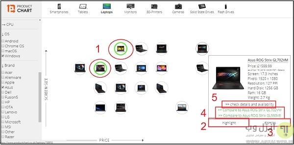 سایت مقایسه لپ تاپ product chart
