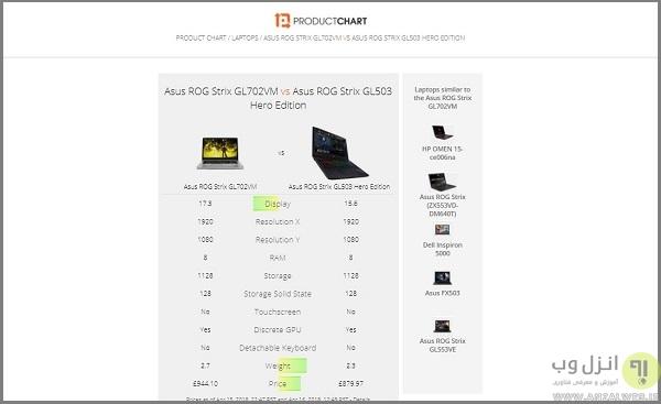 مقایسه دو لپ تاپ در سایت product chart