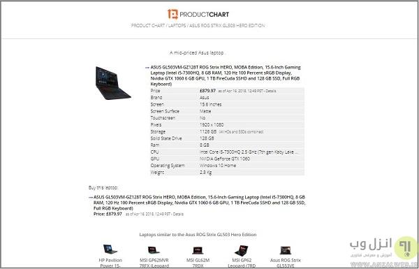 لیست مشخصات لپ تاپ در سایت product chart