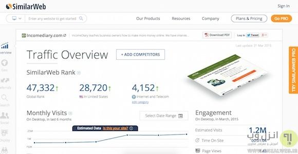 نحوه مشاهده و اطلاع میزان بازدید روزانه سایت ها از طریق SimilarWeb