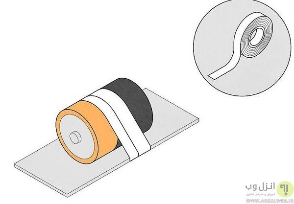 طرز ساخت موتور الکتریکی ساده