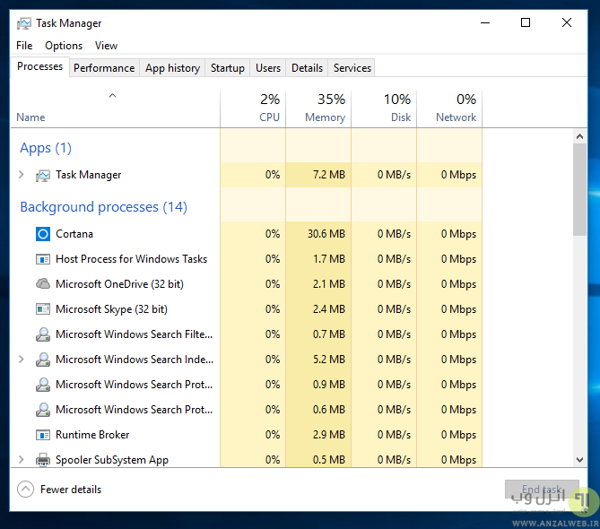task manager ویندوز