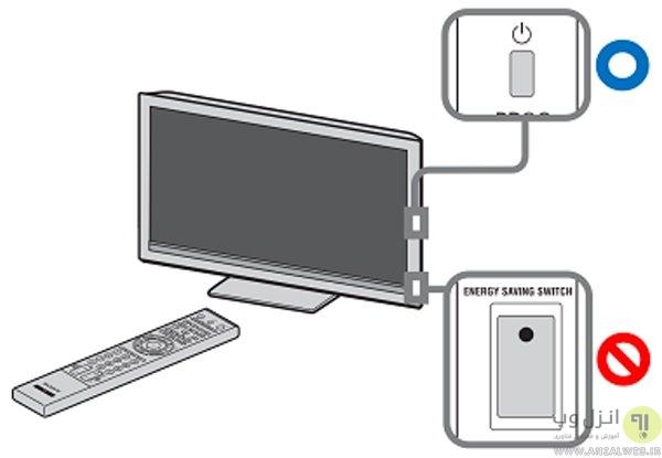 ریست کردن تلویزیون های سونی