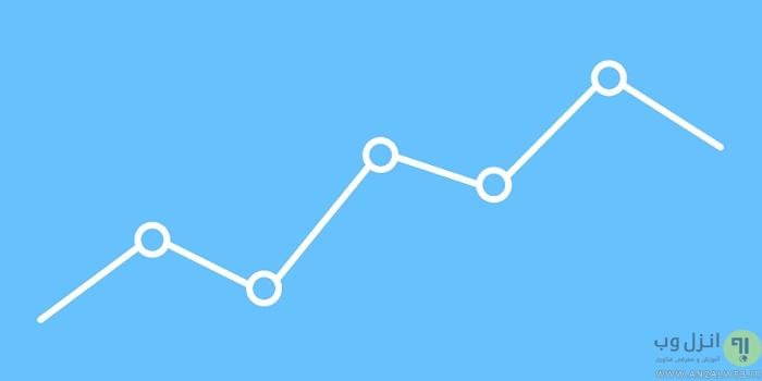 روش های بررسی و فهمیدن میزان بازدید و ترافیک یک سایت
