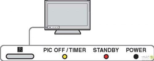 آپدیت کردن تلویزیون سونی