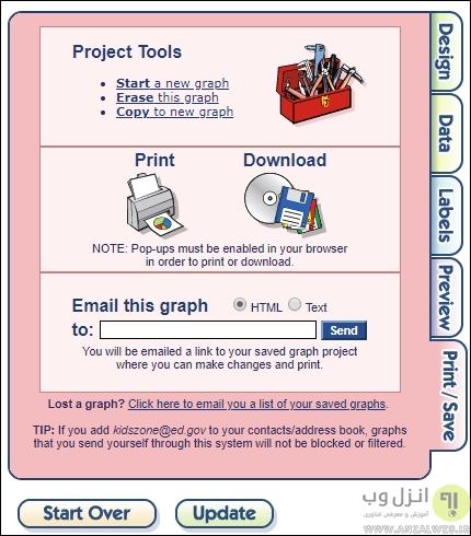 سرویس رسم نمودار آنلاین NCES Kid's Zone