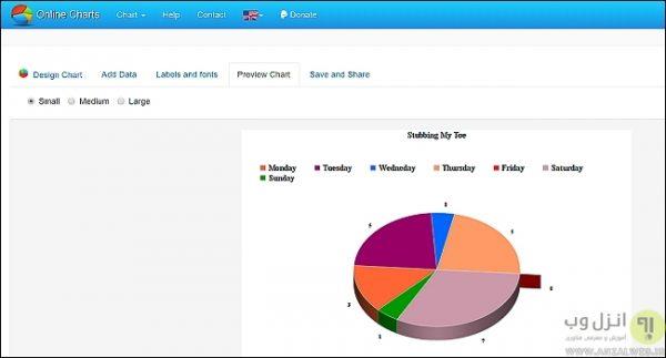 طراحی نمودار آنلاین OnlineChartTool