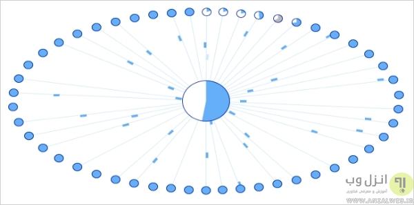 فایل تورنت چیست؟ چگونه فایل های تورنت را دانلود و استفاده کنیم