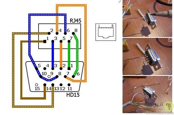 نقشه ساخت کابل VGA