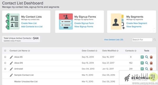نرم افزار ایمیل مارکتینگ رایگان Benchmark