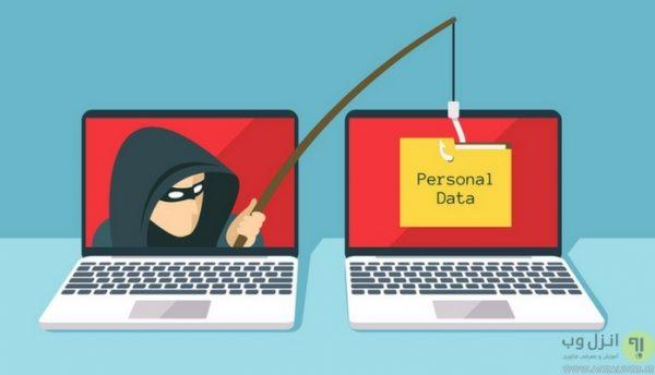 زمینه و متخصصان امنیت اطلاعات