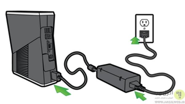 اتصال به برق کنسول 360