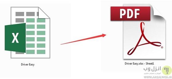 دانلود نرم افزار تبدیل فایل اکسل به PDF