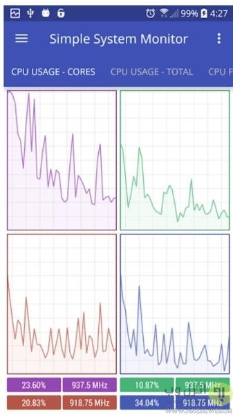 برنامه Simple System Monitor
