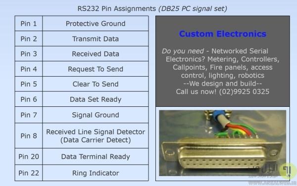 روش ساخت کابل RS232