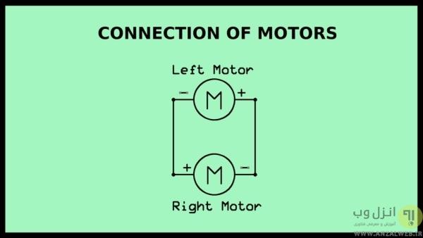 روش ساخت ماشین کنترلی
