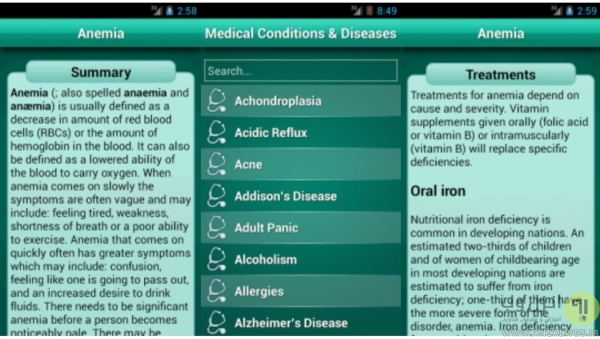 اطلاعات پزشکی Diseases Dictionary - Medical