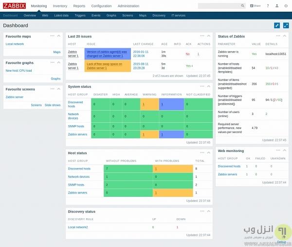 مدیریت شبکه با برنامه Zabbix