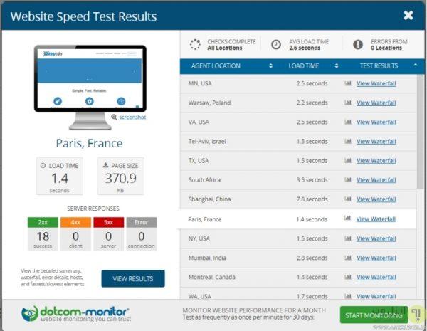استفاده از سرویس Dotcom-Monitor برای سنجش سرعت سایت