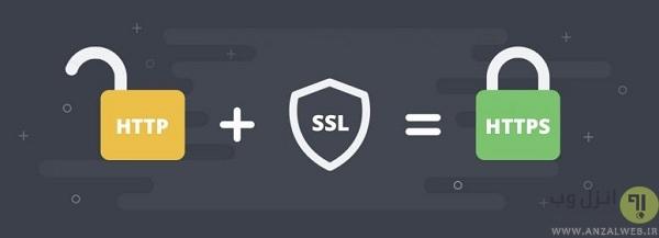 منظور از HTTPS چیست؟