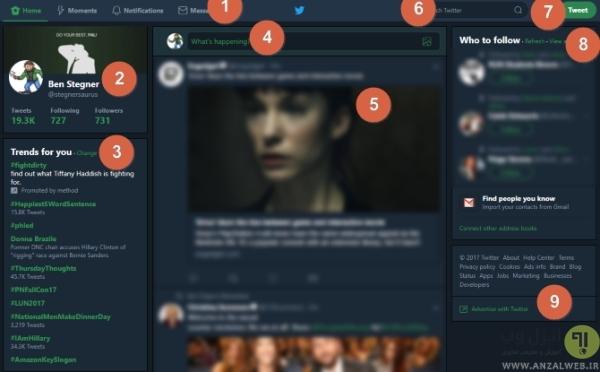 بررسی اینترفیس و رابط کاربری توییتر در نسخه وب